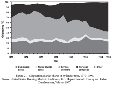 foreclosed_high-risk_lending_deregulation_and_th_0.jpg