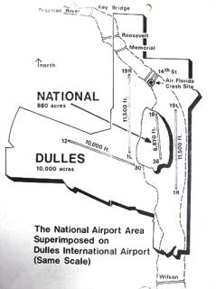 airport comparison